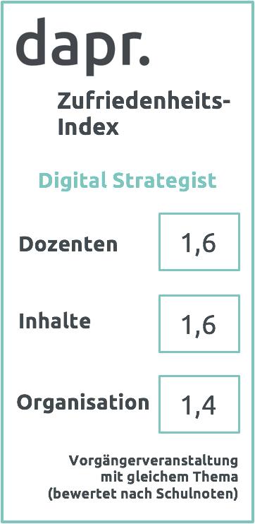 Zufriedenheitsindex für die dapr-Weiterbildung zum Digital Strategist